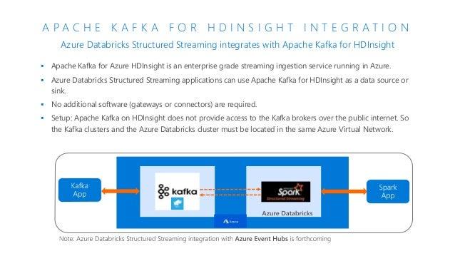 Introduction to Azure Databricks