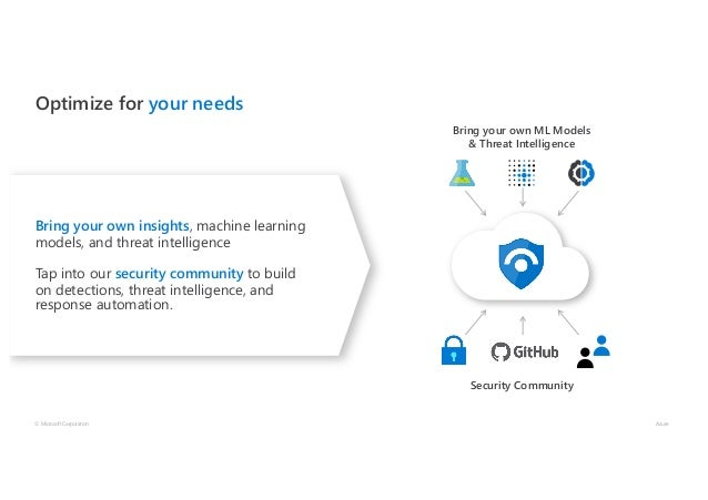 Bring your own insights, machine learning models, and threat intelligence Tap into our security community to build on dete...