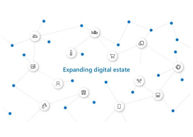 Security Operations Team Expanding digital estate