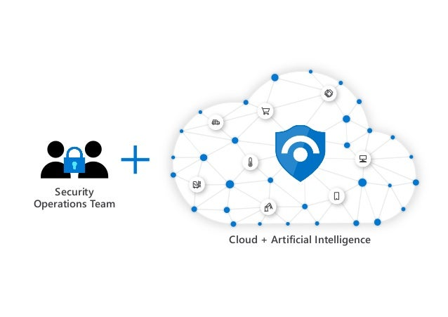Cloud + Artificial Intelligence Security Operations Team