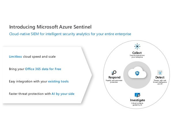 Introducing Microsoft Azure Sentinel Collect DetectRespond Limitless cloud speed and scale Faster threat protection with A...