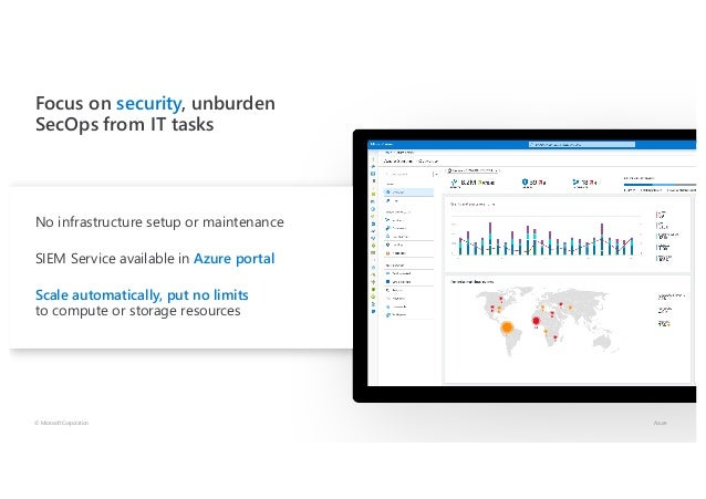 Focus on security, unburden SecOps from IT tasks © Microsoft Corporation Azure No infrastructure setup or maintenance SIEM...