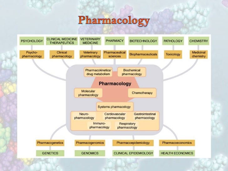 introduction to clinical pharmacology study guide Get free shipping on study guide for introduction to clinical pharmacology edition:7th isbn13:9780323076968 from textbookrush at a great price and get free shipping on orders over $35.