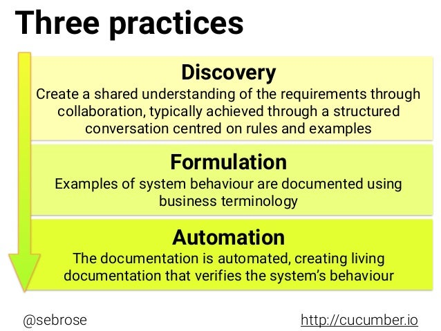 @sebrose http://cucumber.io Discovery Create a shared understanding of the requirements through collaboration, typically a...