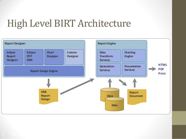 Introduction to birt
