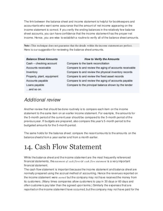 Independant works – Proper Income Statement Format