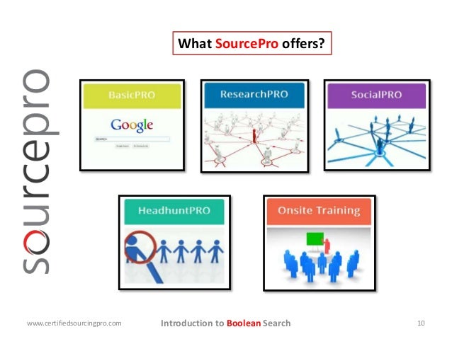 Introduction to Boolean Search What SourcePro offers? www.certifiedsourcingpro.com 10