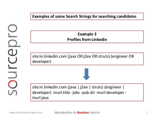 Introduction to Boolean Search Examples of some Search Strings for searching candidates site:in.linkedin.com (java OR j2ee...