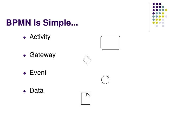 BPMN Is Simple...    l   Activity    l   Gateway    l   Event    l   Data