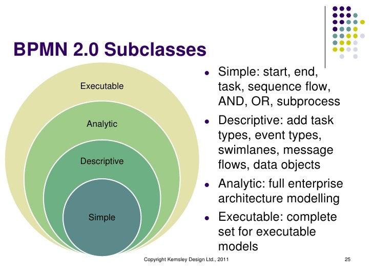 BPMN 2.0 Subclasses                                            l     Simple: start, end,      Executable                  ...
