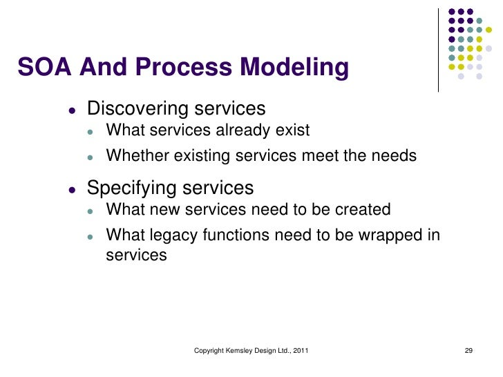 SOA And Process Modeling   l   Discovering services       l   What services already exist       l   Whether existing servi...