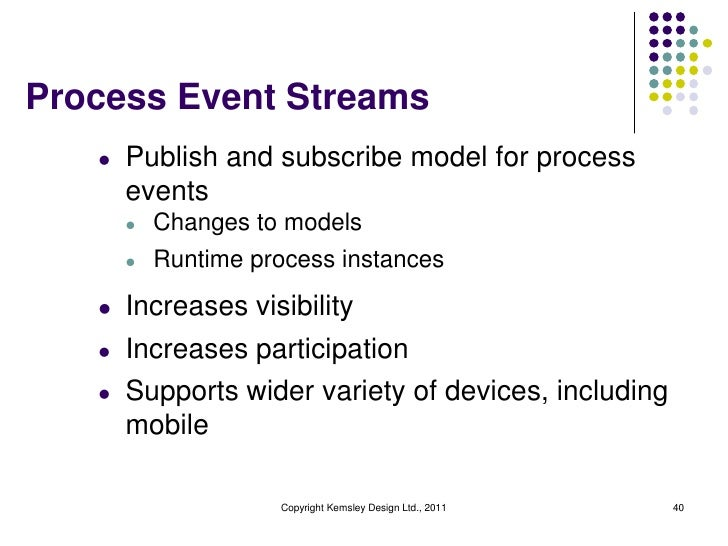 Process Event Streams   l   Publish and subscribe model for process       events       l   Changes to models       l   Run...