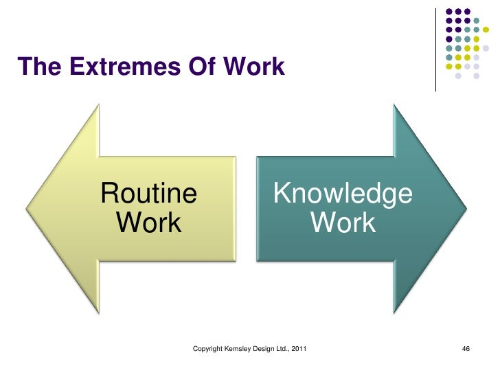 The Extremes Of Work      Routine                        Knowledge       Work                            Work             ...