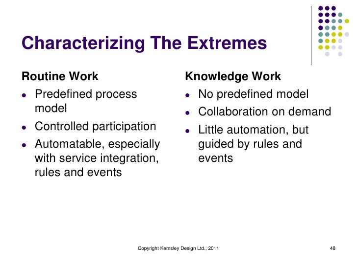 Characterizing The ExtremesRoutine Work                                Knowledge Workl Predefined process                 ...