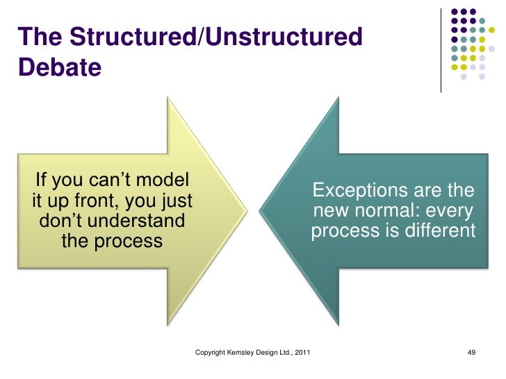 The Structured/UnstructuredDebate  If you can't model                                                               Except...