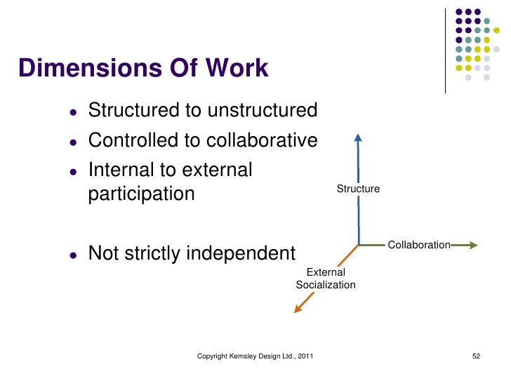 Dimensions Of Work   l   Structured to unstructured   l   Controlled to collaborative   l   Internal to external          ...