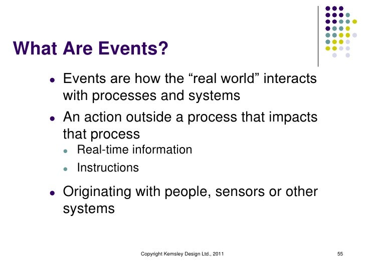 """What Are Events?   l   Events are how the """"real world"""" interacts       with processes and systems   l   An action outside ..."""