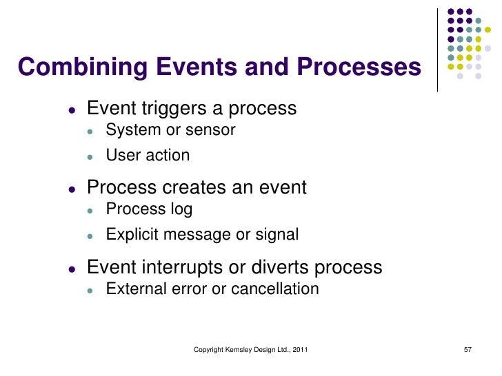 Combining Events and Processes   l   Event triggers a process       l   System or sensor       l   User action   l   Proce...
