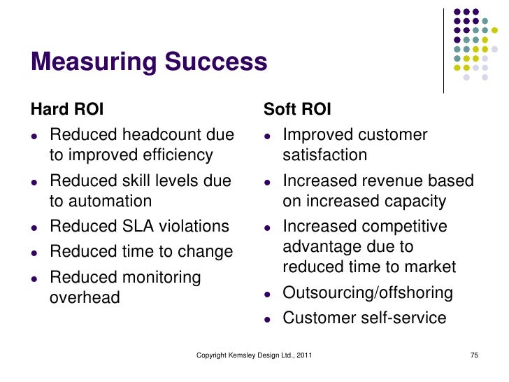 Measuring SuccessHard ROI                                   Soft ROIl Reduced headcount due                    l Improved ...