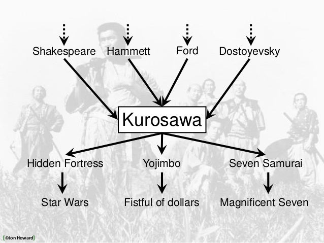 Kurosawa Shakespeare Hammett Dostoyevsky Hidden Fortress Star Wars Seven Samurai Magnificent Seven Yojimbo Fistful of doll...