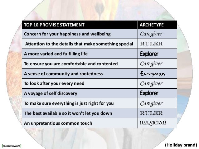 TOP 10 PROMISE STATEMENT ARCHETYPE Concern for your happiness and wellbeing Caregiver Attention to the details that make s...