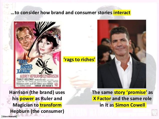 …to consider how brand and consumer stories interact Harrison (the brand) uses his power as Ruler and Magician to transfor...