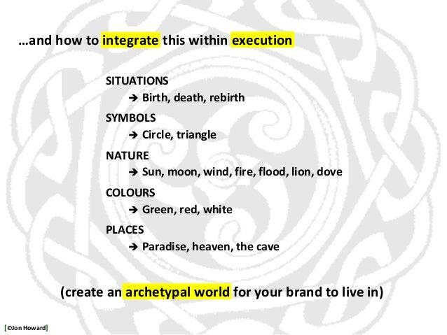 SITUATIONS  Birth, death, rebirth SYMBOLS  Circle, triangle NATURE  Sun, moon, wind, fire, flood, lion, dove COLOURS  ...