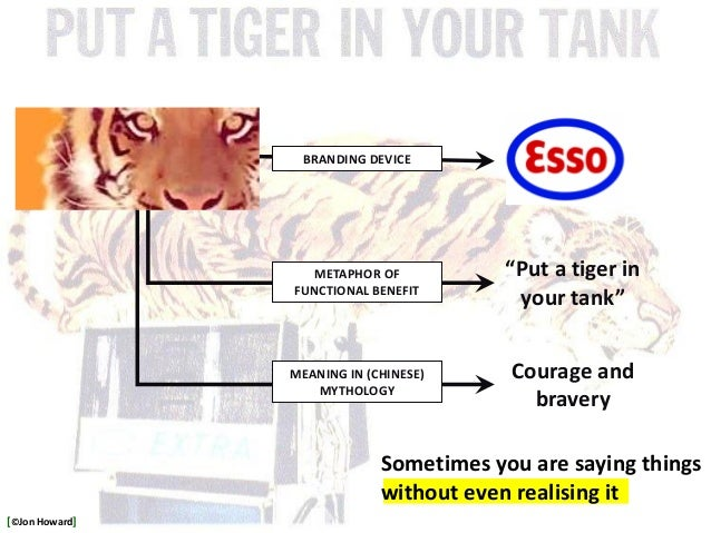 """BRANDING DEVICE """"Put a tiger in your tank"""" METAPHOR OF FUNCTIONAL BENEFIT Courage and bravery MEANING IN (CHINESE) MYTHOLO..."""