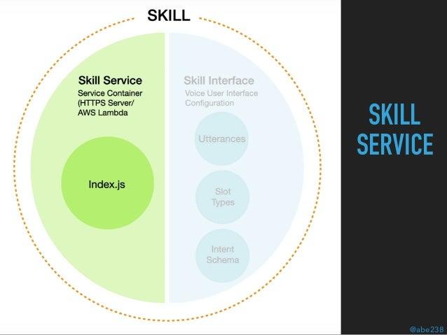 service skill
