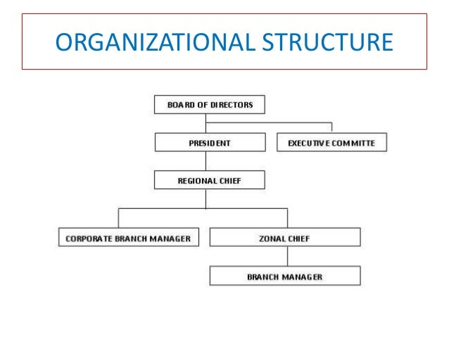 mcb organizational analysis This article explains the idea and methodology used by the center for organizational design to improve the efficiency of all types of companies and businesses.