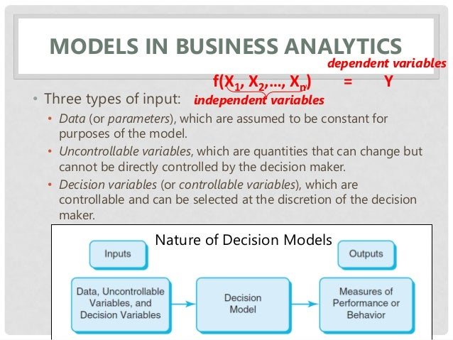 introduction to business analytics pdf