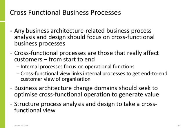 introduction to business architecture part 1