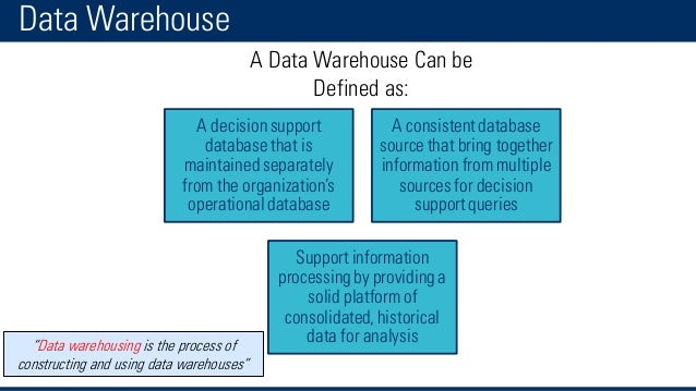an introduction to the data warehouse and business intelligence paper In this paper i presented the evolution of business  memory business  intelligence is powerful than data warehouse and online analytical   introduction.