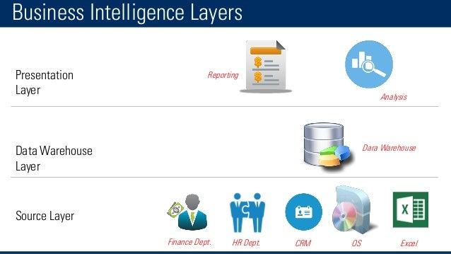 data layer presentation business