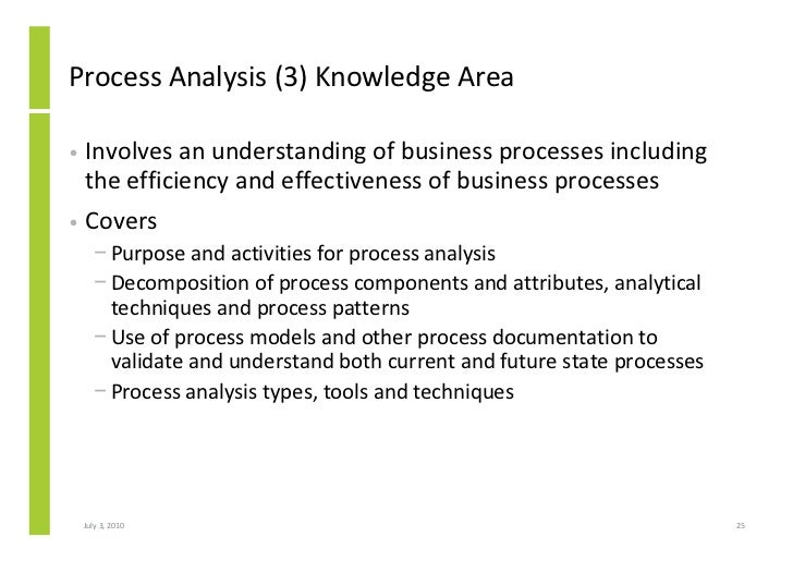 an introduction to the analysis of canadian business Now that you have your data and have done your analysis,  writing a market research report is an essential part of planning a business  write an introduction,.