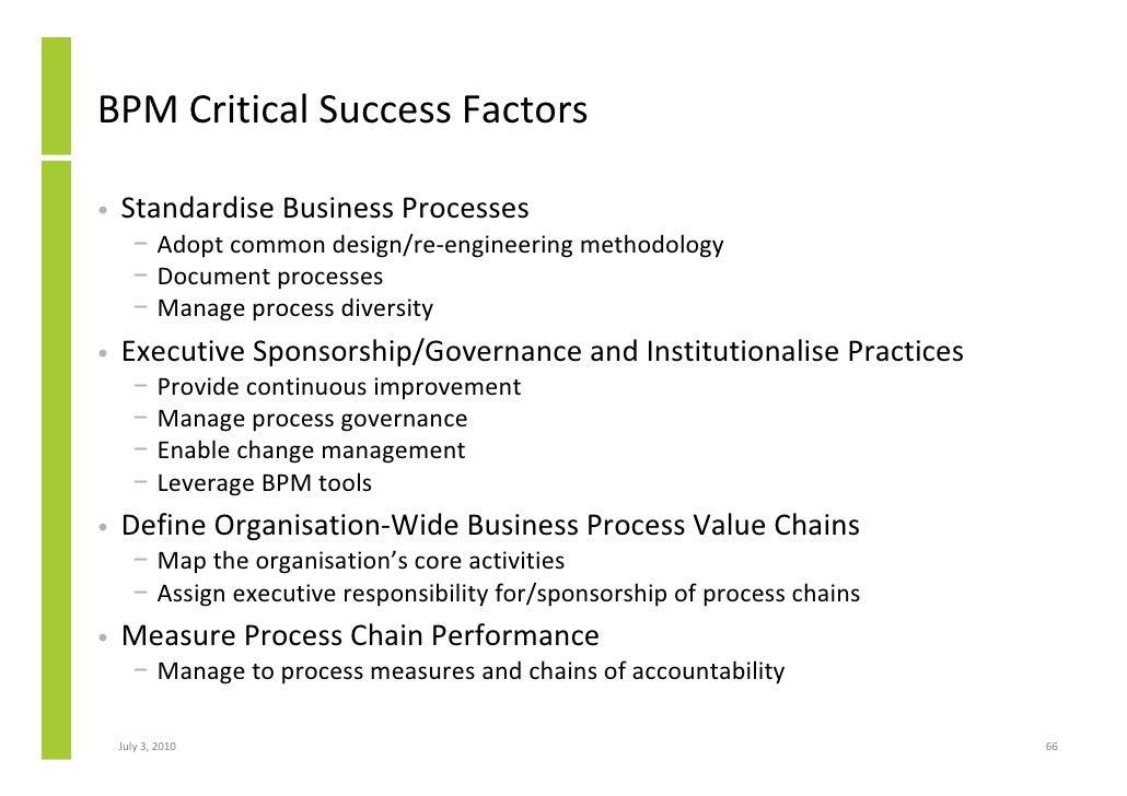 Making Acquisitions Work: 7 Critical Success Factors (CSFs)