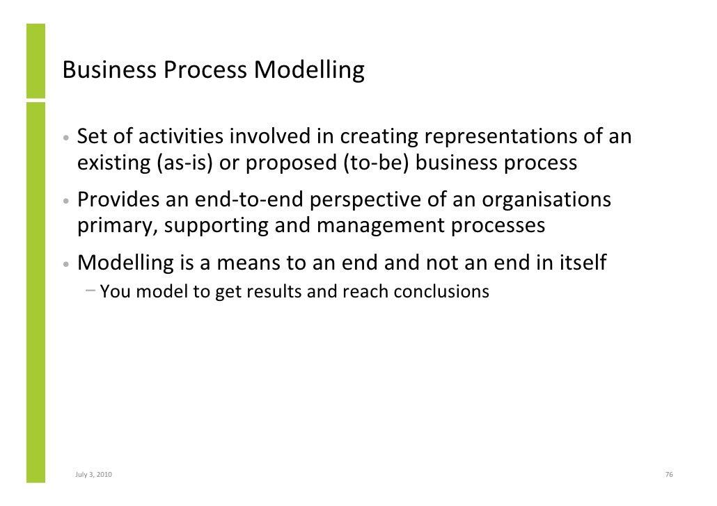 introduction to business management Quizlet provides business chapter 4 activities business management chapter 4 ethics introduction to business chapter 4.