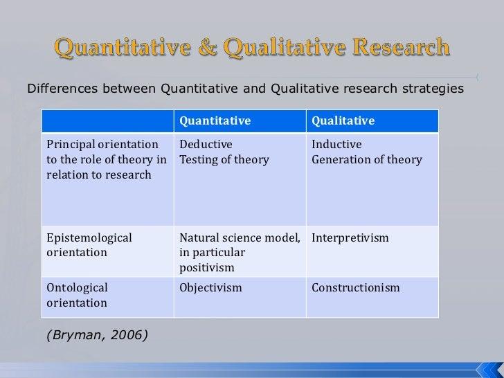 scientific research methods ppt