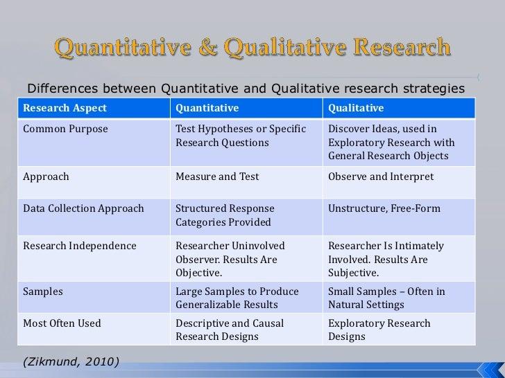 Business Research Methods - Emma Bell, Alan Bryman, Bill ...
