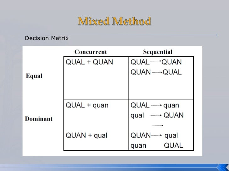 Steps in Mixed Method Research