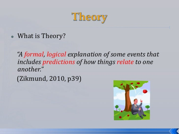 """   What is Theory?    """"A formal, logical explanation of some events that    includes predictions of how things relate to ..."""