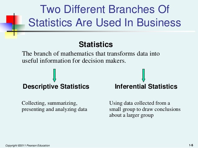 Descriptive statistics | ncss statistical analysis & graphics software.