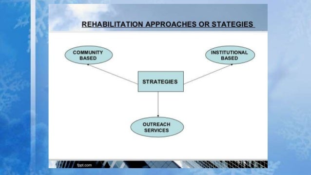 INSTITUTION BASED REHABILITATION EBOOK DOWNLOAD