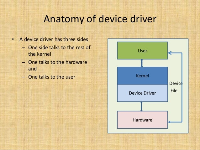 Linux device driver,ldd,