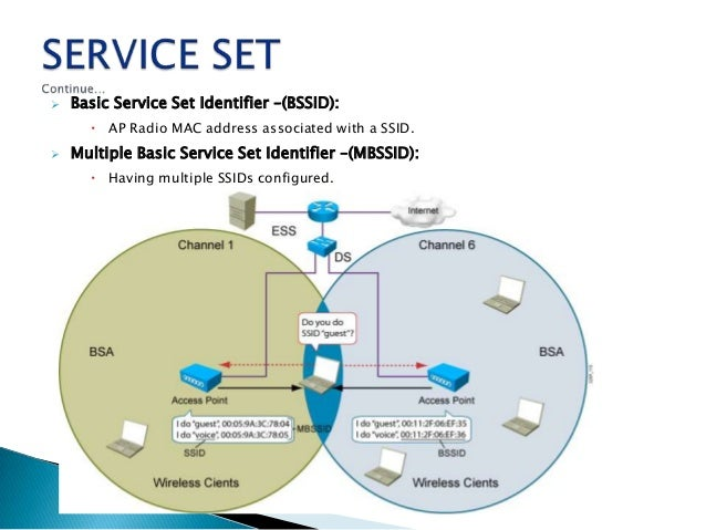 introduction to cisco wireless 17