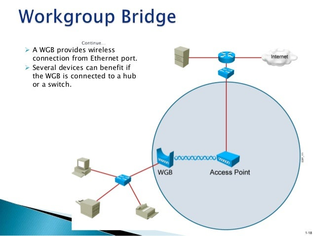 introduction to cisco wireless 38