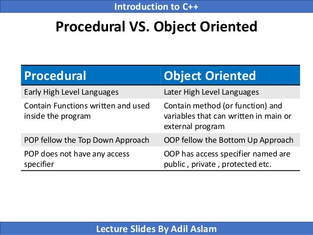 how object oriented methods are similar to procedural modules Or mixed approaches using procedural or object-oriented programming and mixing in is like an object object the methods generally describe.