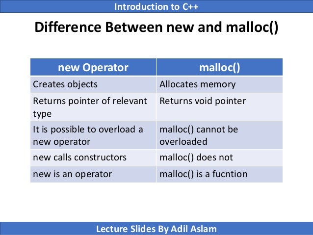 how to call malloc in c