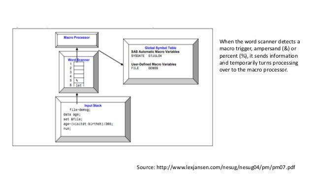 base sas programming black book pdf download
