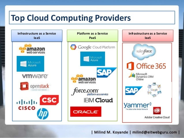 providers of cloud services - Consultech.us
